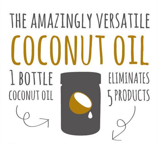 coconut-oil-infographic-small